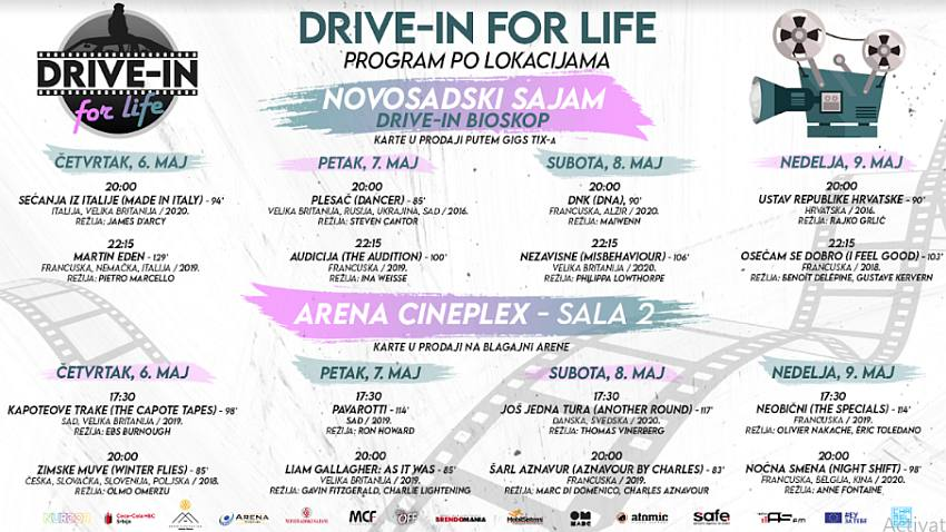 humanitarni filmski festival program
